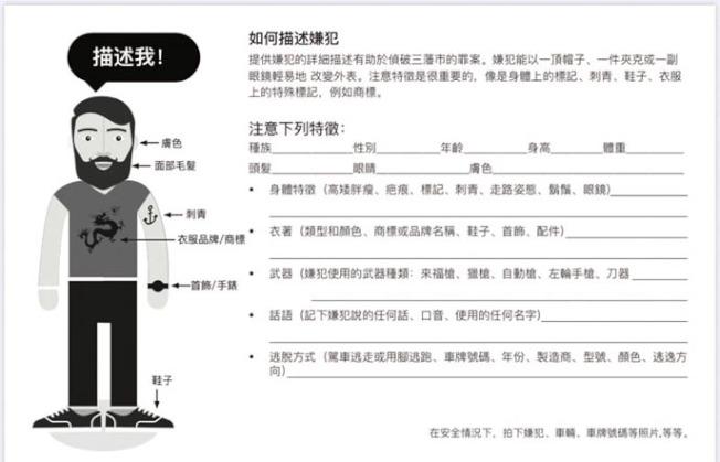市民打911,可以問到有關安全的資訊。市長到訪華埠,與商家商談。(照片由市長辦公室提供)
