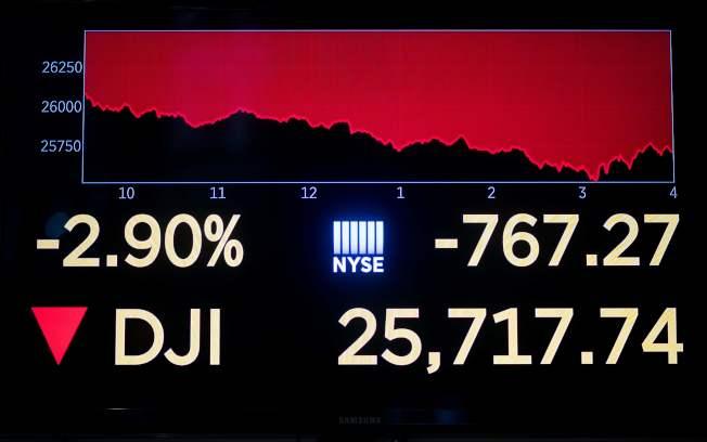 由於中國讓人民幣貶值,匯率對美元破七,形同反擊美國的10%關稅。中國出手,重挫美國股市,道瓊指數5日收盤大跌767點,為今年跌幅最多的一天。(Getty Images)