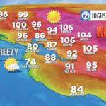 內陸高氣壓來襲灣區高溫爆表