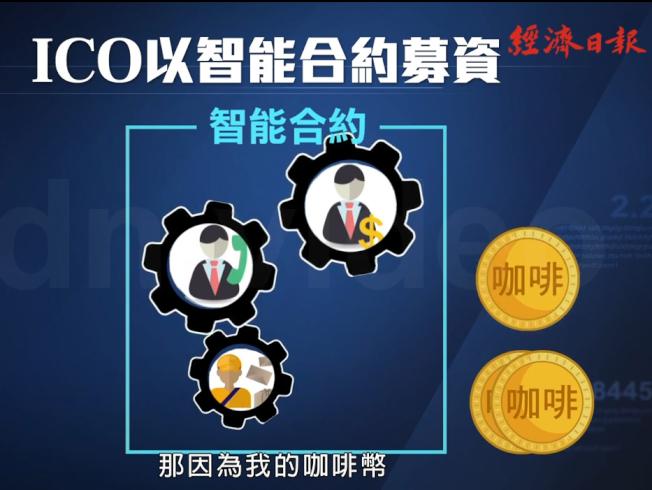 台灣首家利用ICO募資的業者,希望利用ICO募資完成無人咖啡廳夢想。(翻攝自YouTube )
