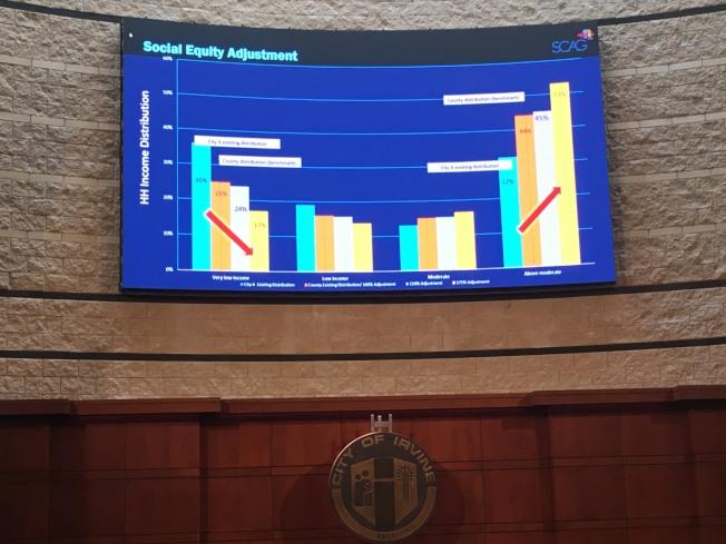 南加州「區域住房需求分配方案」公聽會展示方案。(記者尚穎/攝影)