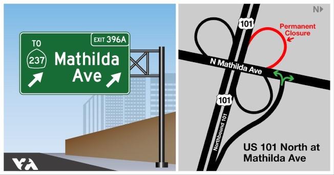 101公路Mathilda Ave北向出口23日開始永久關閉,要前往Mathilda Ave的駕駛須使用新的396 A出口,往Mathilda Ave南、北向。(圖:VTA提供)