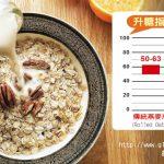 吃燕麥控血糖 傳統、即食升糖指數差很大