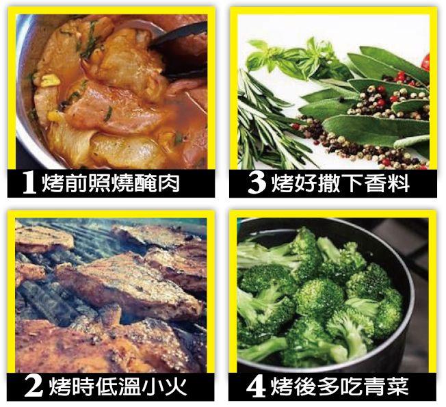 烤肉四大秘訣,減少九成以上致癌物,吃得更健康。(取材自臉書)