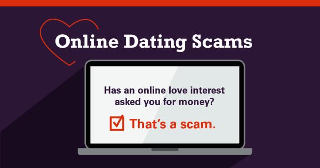 聯邦貿易委員會的網站警告,若網上戀愛對象向你要錢,就是詐騙。(聯邦貿易委員會官網)