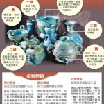 從日本回歸中國 一張圖看國寶「曾伯克父」青銅組器
