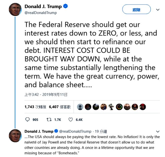 川普推文表示,Fed應將基準利率降到零或更低。擷自川普推特