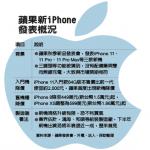 新iPhone催買氣 發動價格戰