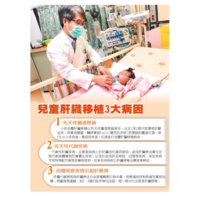 台灣醫療奇蹟/新生兒肝臟移植 北榮創紀錄