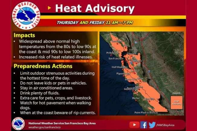 國家氣象局向灣區發出的熱浪警報,有效期至周五(13日)傍晚7時,不少地區溫度都會上升至90度以上,內陸地區更會破100度。(圖:NWS)
