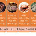 烤肉要注意!6大高油脂食材 你吃下肚了嗎?