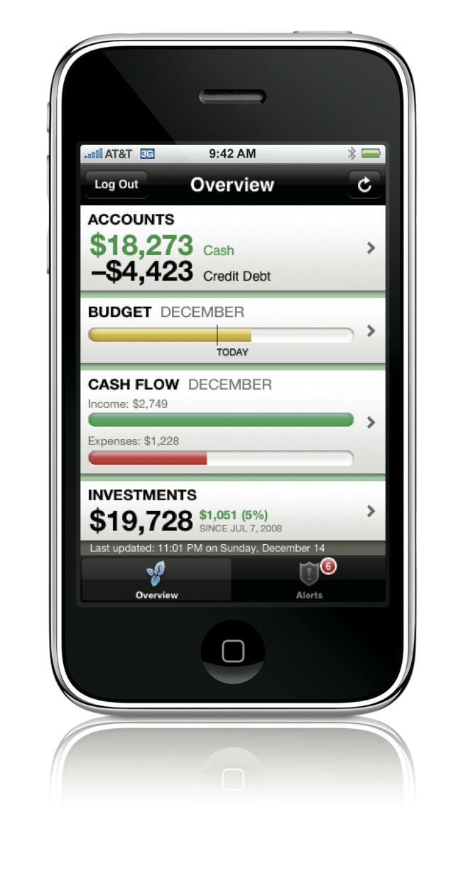 薄荷(Mint)財務管理應用程式,讓使用者隨時掌握財務狀況。(美聯社)