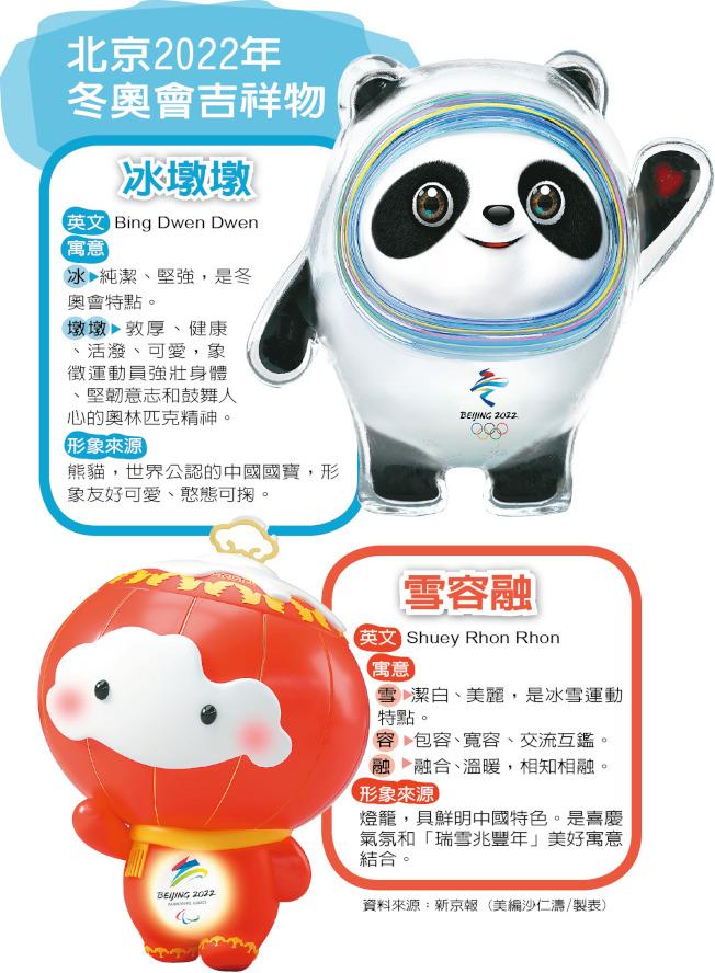 北京2022年冬奧會吉祥物