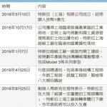 特斯拉上海廠 拚年底量產