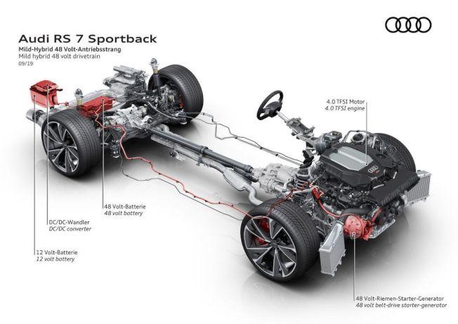 搭配quattro四輪傳動系統。(Audi)