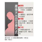 孕婦產後大出血 新「王蟲」縫合法救命