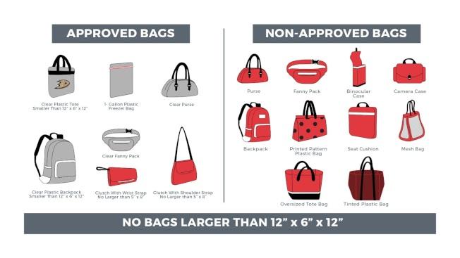 橙縣安那罕 (Anaheim) 的本田中心 (Honda Center) 運動場即日(10月3日)起實施「禁包令」(Clear Bag Policy),並圖示可攜帶入場的透明包袋。(本田中心官網)