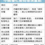 中國優化營商環境條例拍板 擴大放權 減少企業開辦手續