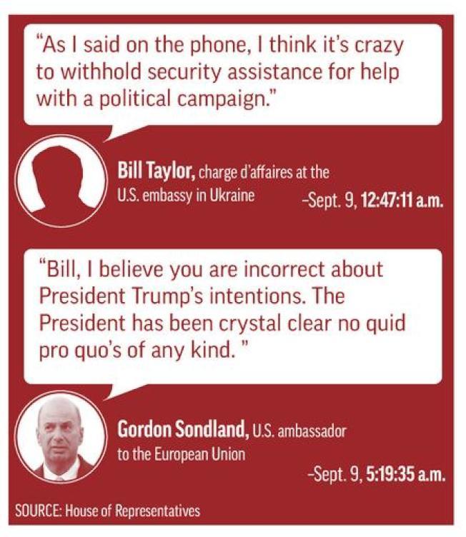 美國駐歐盟大使桑德蘭和美國駐烏克蘭代辦泰勒間,有段簡訊談到美國和烏克蘭外交。 泰勒:就像我在電話說的,扣留安全補助款來交換協助競選,簡直是瘋了。 桑德蘭:比爾,我想你誤解了總統的原意,總統清楚表明沒有任何形式的交易。 (美聯社)