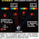 諾貝爾物理獎 美國、瑞士3學者共得 顛覆宇宙、天文學
