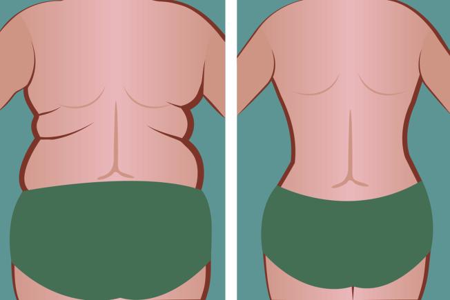 體脂過高的原因很多,不外乎吃太多、動太少。 (取材自ingimage)