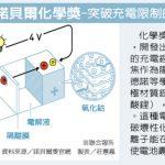 「研發鋰電池改善人類生活」 鋰電池3先驅獲諾貝爾化學獎