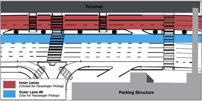 「LAX-it」將測試到達層交通流暢度,在測試時段,駕駛車應在藍色區域接送親友。(LAX)