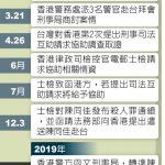 新聞評論/蔡政府「反送台」 假裝未曾要求遣送