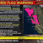 〈圖輯〉紅旗警告! 加州野火遇強風