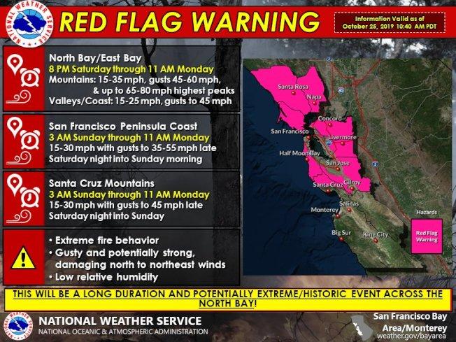 北加州灣區周末出現強風,國家氣象局發出「紅旗警告」。(國家氣象局)