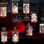 驚世媳婦!印度女14年間用氰化物毒殺夫家6人