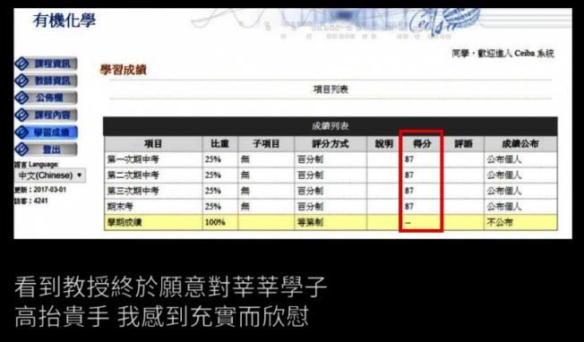 畢業的台大校友上網一查,成績真的全被改成87分。(取材自ptt)