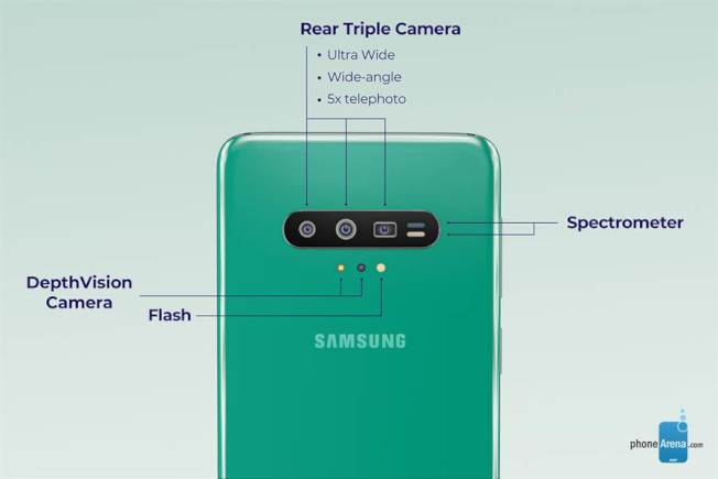 PhoneArena製作的Galaxy S11渲染圖。(取材自PhoneArena)