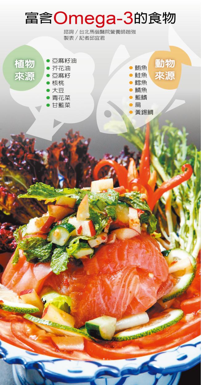 富含Omega-3脂肪酸的食物,鮭魚、鮪魚、鱈魚、鯖魚等海洋中的魚類來源優於植物。(本報資料照片)