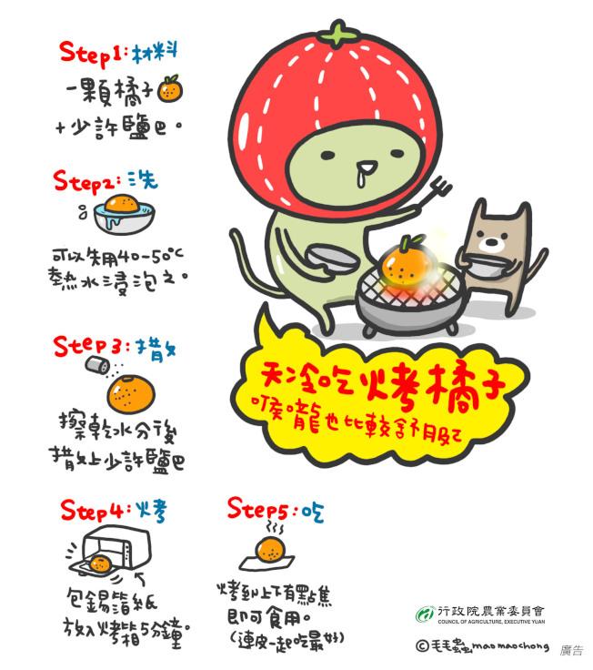 橘子可撒鹽烤來吃。圖/取自農委會臉書