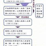 僑委會提醒:申請返台投票 12.2截止登記