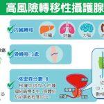 攝護腺癌轉移 3項指標中2項就是高危險群