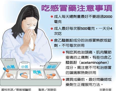 吃感冒藥注意事項