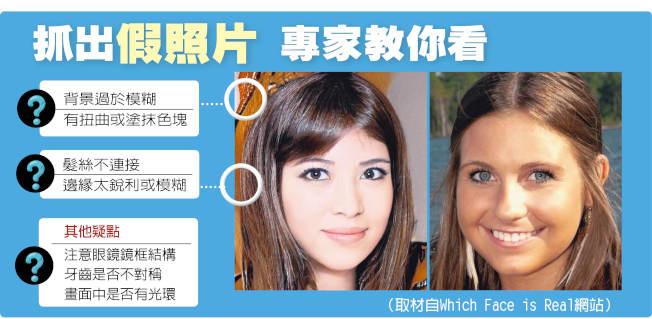 (翻拍自Which Face is Real?網站)