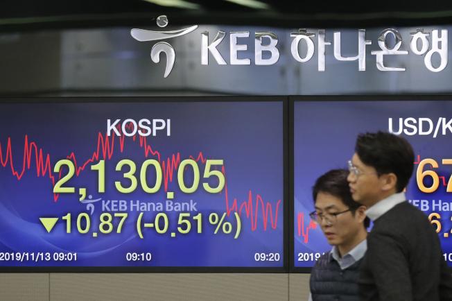 南韓股市今年表現平平。(美聯社)