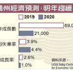 UGA預測:2020喬州經濟發展趨緩