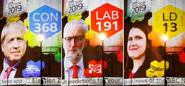 出口民調顯示,強生率領的保守黨可望贏得368席,柯賓領導的工黨可望贏得191席,自由民主黨可望贏得13席。(Getty Images)
