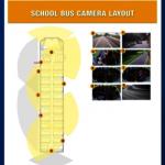 凱蒂市校車 8攝影機防霸凌
