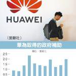 WSJ:中國扶植華為 傳豪擲750億美元 助其低價爭取客戶