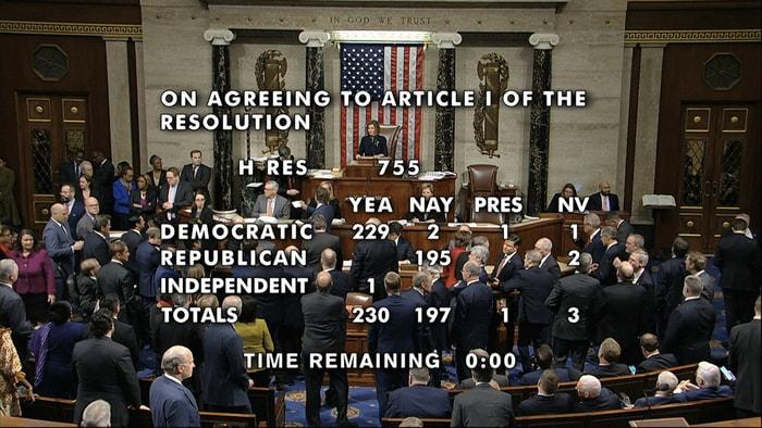 眾院以230比197通過第一條條款。美聯社