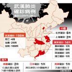 備戰!武漢成立疫情防控指揮部 機場、車站、碼頭安裝紅外線測溫儀