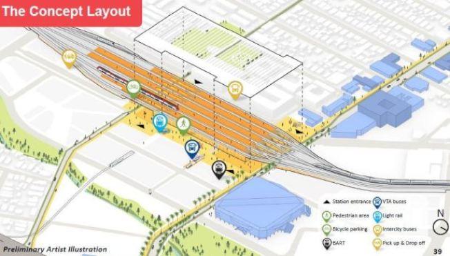 德瑞登車站的發展概念圖。(圖:發展商提供)