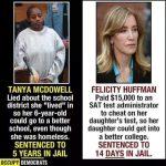 美國現象|窮媽、富媽 觸法下場大不同!
