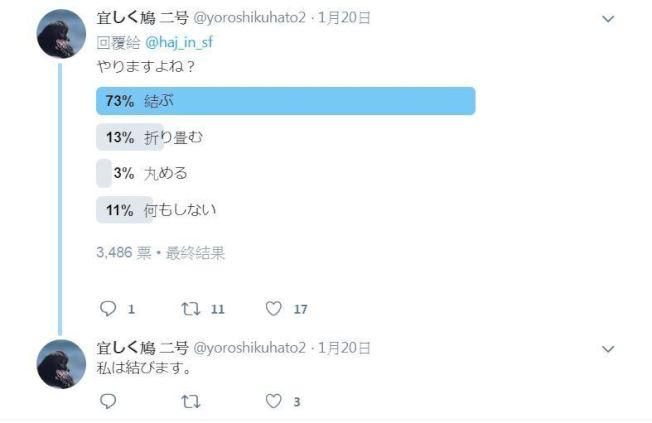 根據日本網友發起的投票,多數日本人都有將包裝紙打結的習慣。圖取自/Twitter