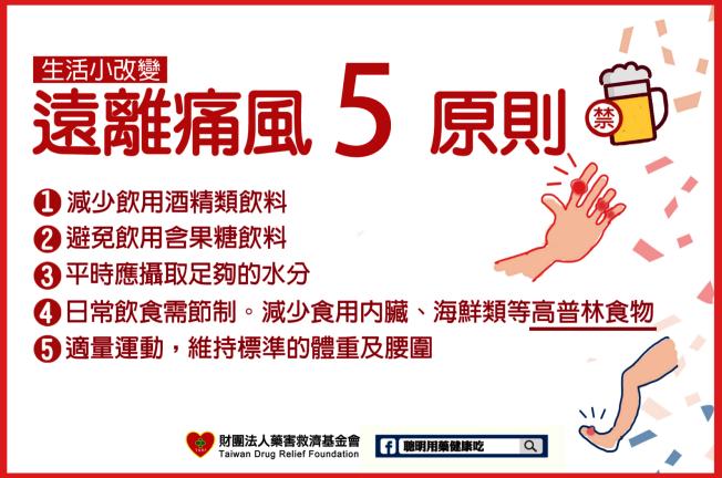藥害救濟基金會提醒注意遠離痛風五原則,在年節享受美食時,也能顧健康。圖/藥害基金會提供